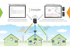 Energate leverages Sensus Communication Network for interoperability