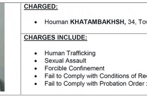Man charged with human trafficking offences