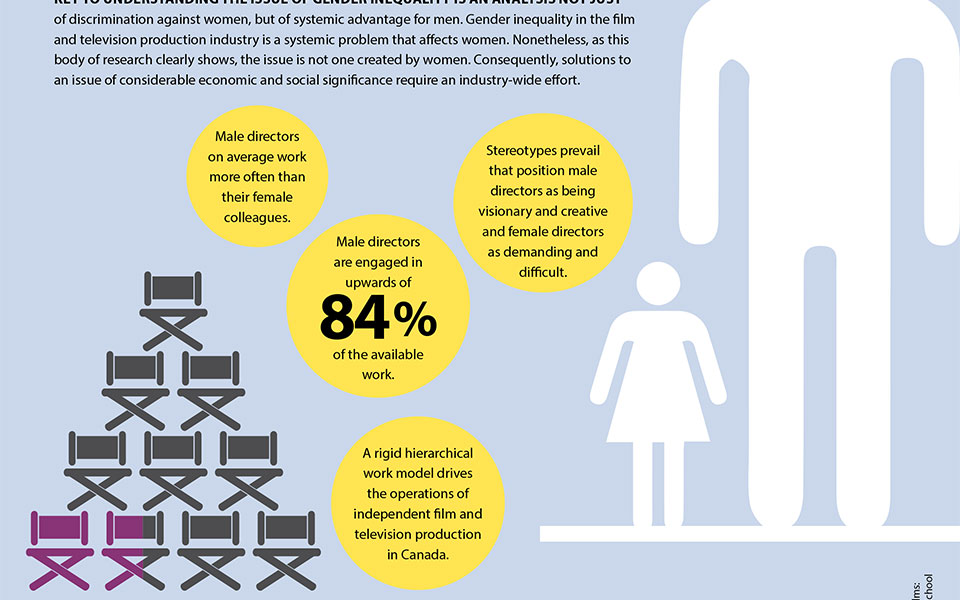 gender inequality news